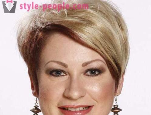 Gaya Rambut Pendek Untuk Wanita Saiz Plus Gaya Rambut Bergaya Secara Penuh